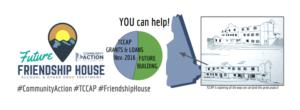 FutureFriendshipHouse